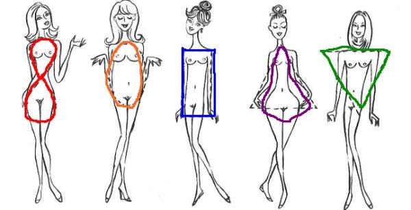 formas_do_corpo_feminino1