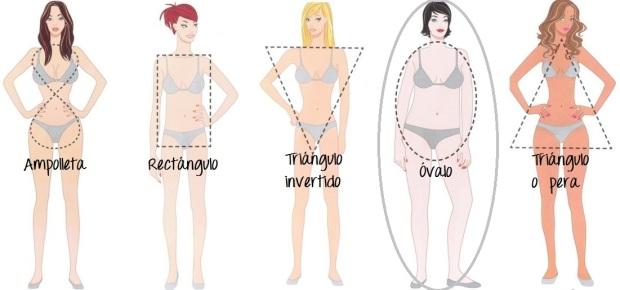 tipos de cuerpo ovalo