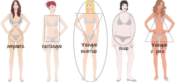 tipos de cuerpo triangulo invertido