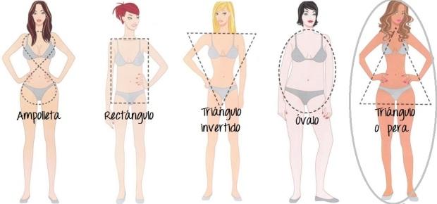 tipos de cuerpo triangulo o pera